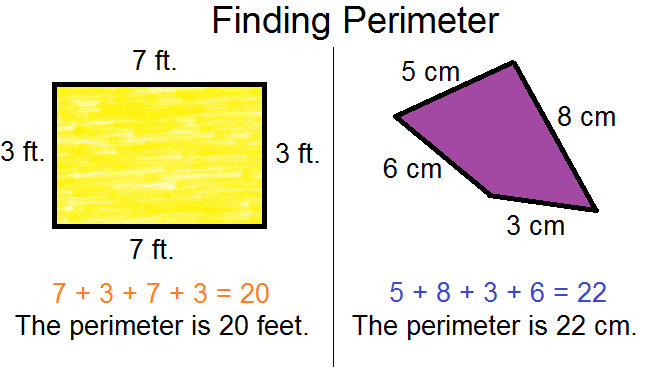 perimeter and area geometry